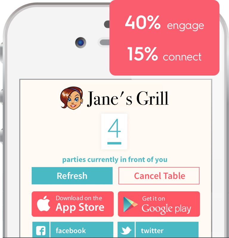 Restaurant Guest Engagement Software That Increases Social Media Connections And Feedback